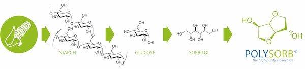 molécule ISOSORBIDE2.jpg