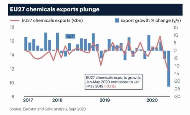 EU-Chemicals-exports.jpg