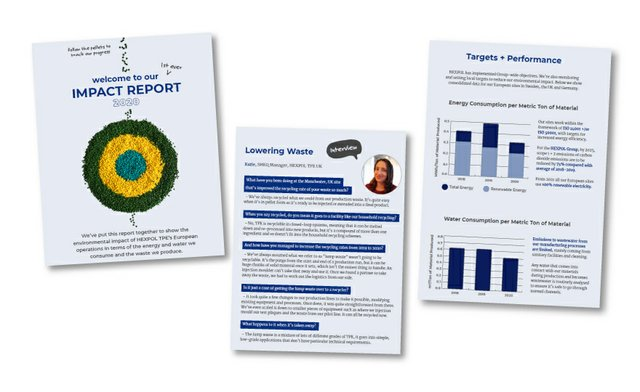 HEXPOL TPE publishes inaugural impact report