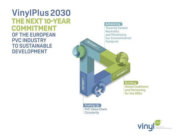 VinylPlus reveals next 10-Year commitment to sustainable development