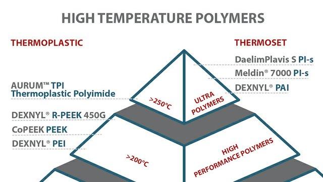 BIEGLO polymer experts at FAKUMA