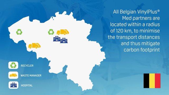VinylPlus Med accelerates sustainability in Belgian healthcare
