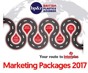 Interplas Marketing Packages