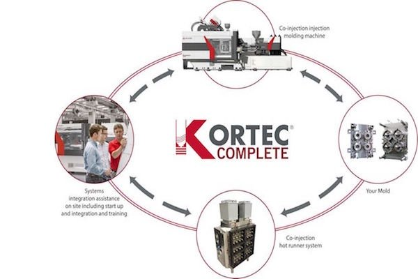 Kortec Complete - graphic_preview.jpeg