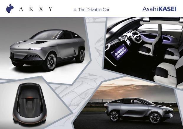 AKXY Drivable Car  - Copyright © by Asahi Kasei.jpg