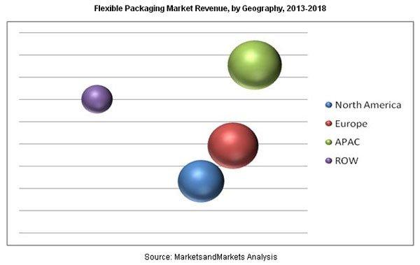 Flexible_packaging