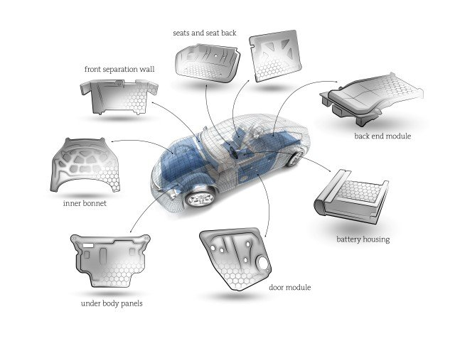EconCore-Automotive-Applications.jpg