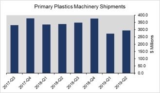 machinery shipments.jpg