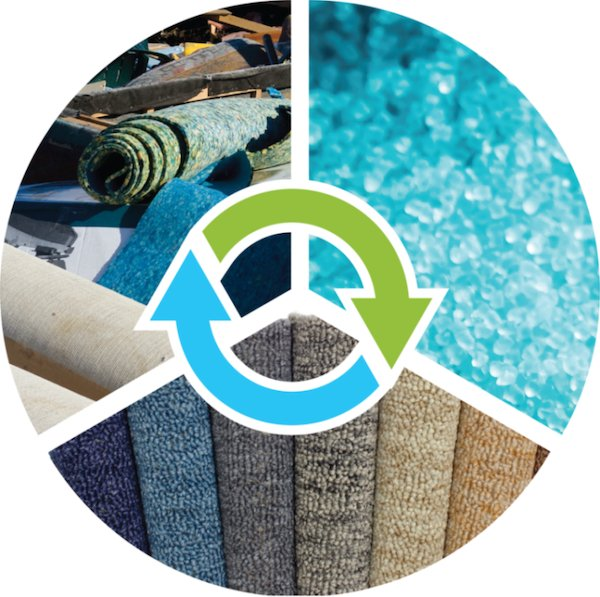 Circular economy system for synthetic carpet copy.jpg