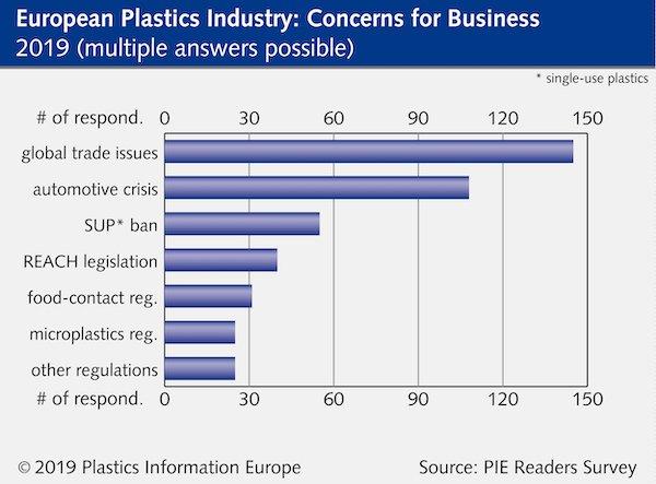 European_Plastics_Industry_ConcernsForBisuness copy.jpg