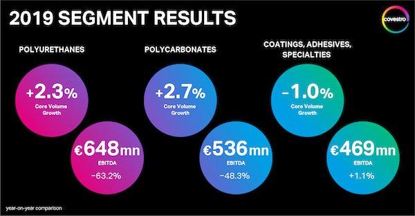 covestro results.jpg