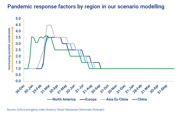 pandemic-response-scenario-modelling-chart---website-.png